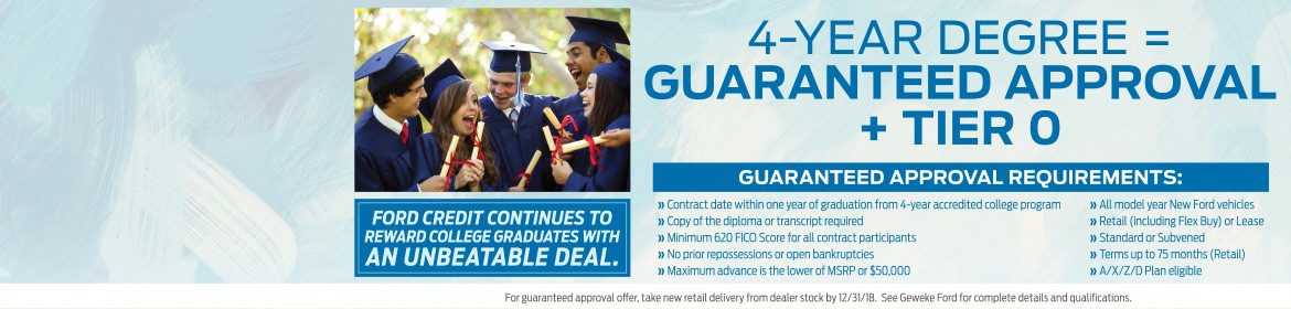 4-Year Degree = Guaranteed Approval + Tier 0!  See Geweke Ford for full details!
