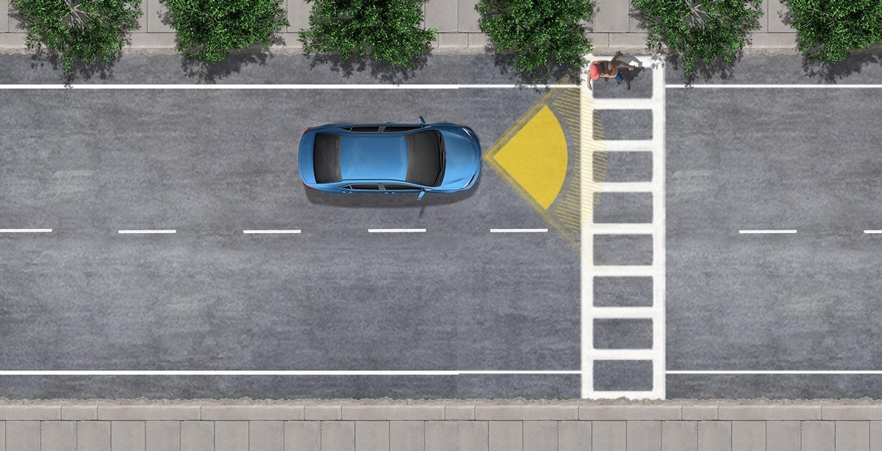 Toyota Safety Sense Technology